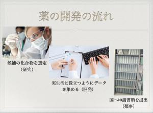 【P#14】医薬品の開発(2)〜TLOと事前相談費