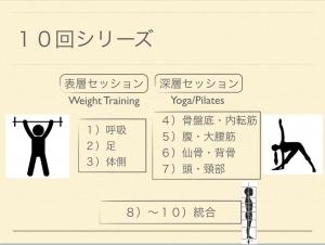 スクリーンショット 2015-07-05 11.49.48