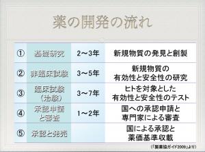 スクリーンショット 2015-07-02 14.12.38